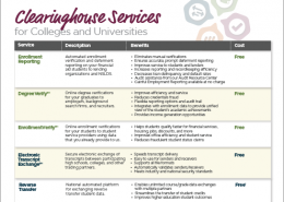College Services Overview Flyer